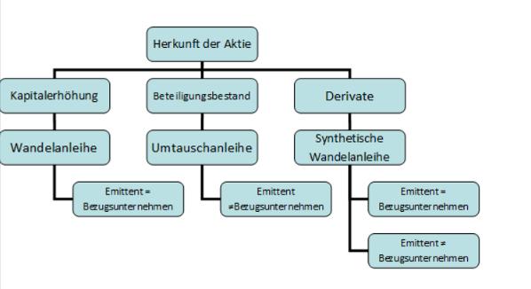 Grafik 29