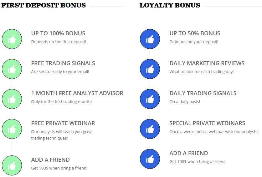 IBA Markets Erfahrungen - Bonus