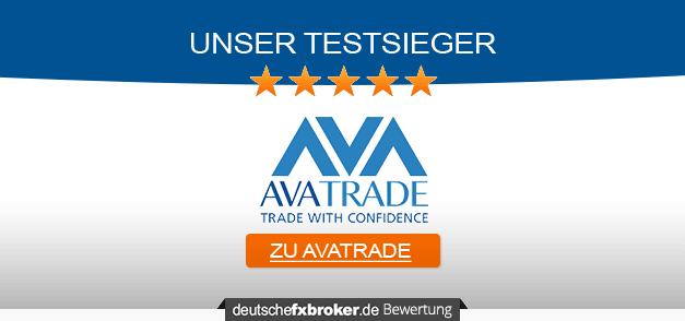 Testsieger Avatrade