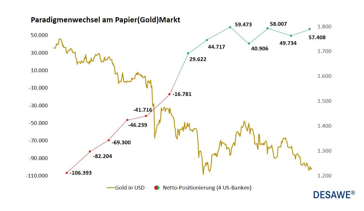 gold_elliot-waves