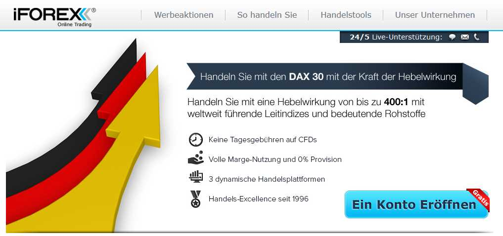 Forex Trading - iForex Hebel