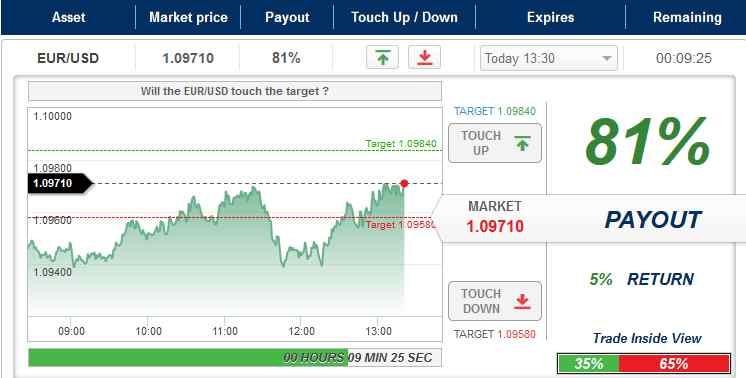 Porter Finance Erfahrungen - Handelsplattform