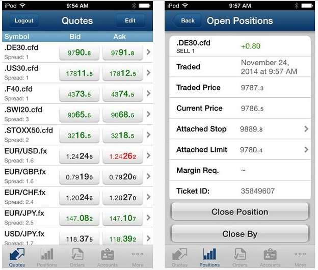 Die besten broker apps