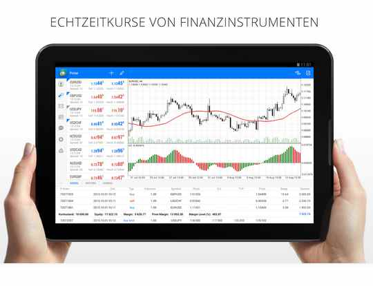 Forex application for android