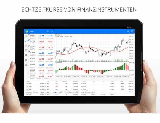 FXPro App - MetaTrader 4