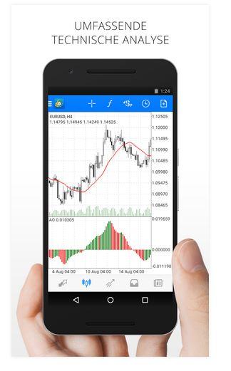 Gkfx App