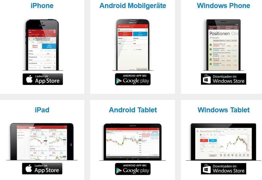 IG Markets App - Versionen