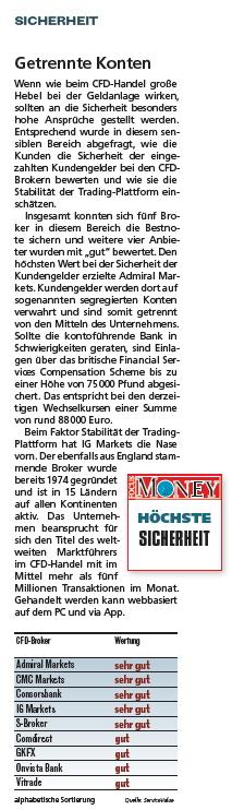 Focus Money Jan. 2017