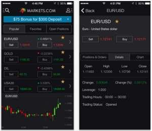 Markets.com App -Funktionen