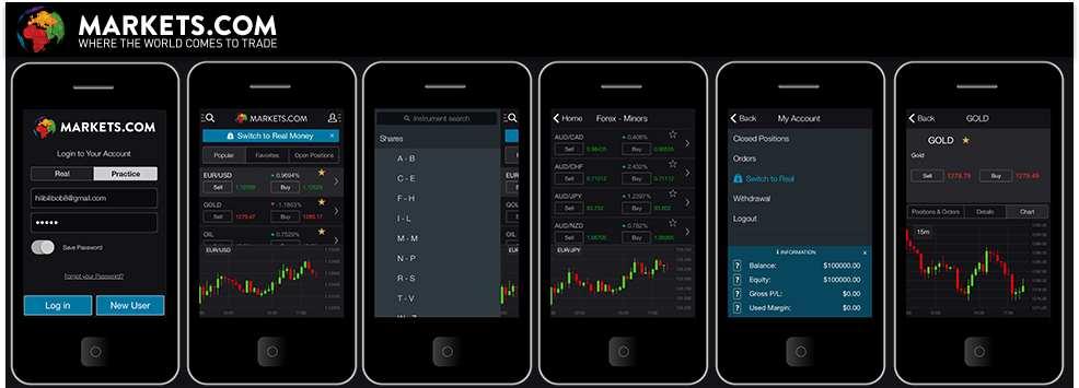 Markets.com App - Header