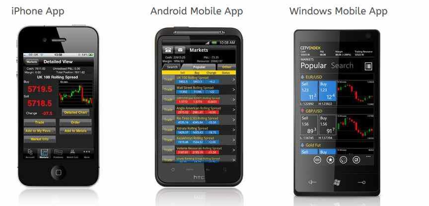 Smart Markets Erfahrungen - Mobil