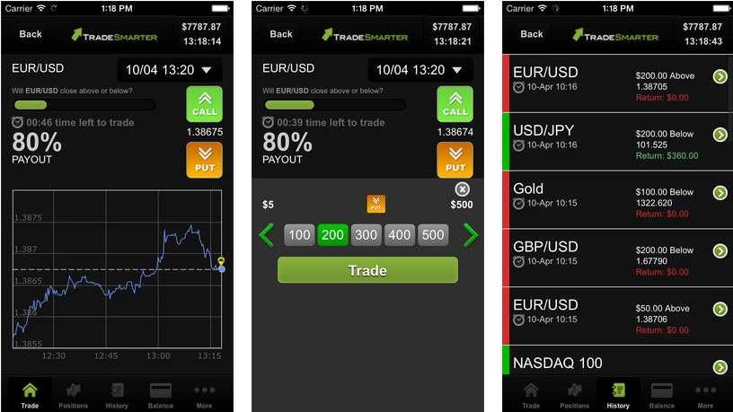 BANX - Der Online-Broker für den weltweiten Handel an über Börsen. Günstige Konditionen für Aktien Futures Optionen CFDs und mehr. US-Aktien bereits ab 1 Cent. Jetzt hier klicken und Konto oder Demokonto eröffnen!