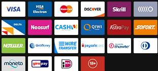 24Option App - Zahlungsmöglichkeiten