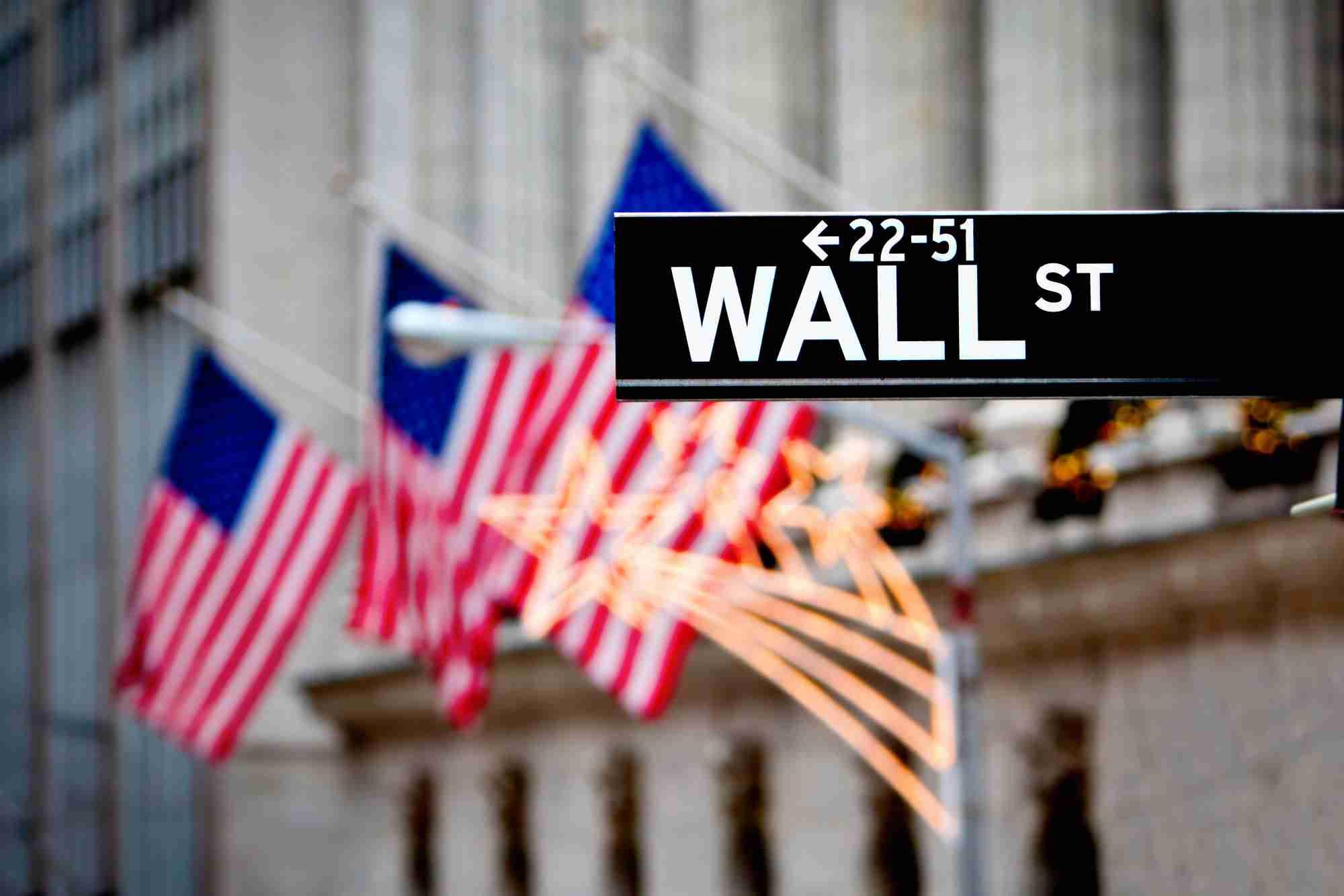 Aktienindizes - Wall Street