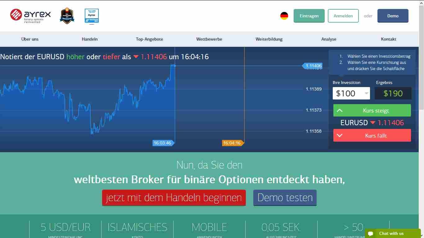 Binre options broker vergleich gebhren