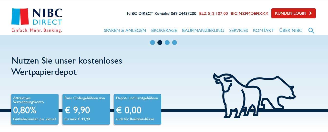 NIBC - Webseite