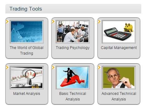 Trade.com - Bildung