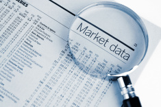 Stock analyse