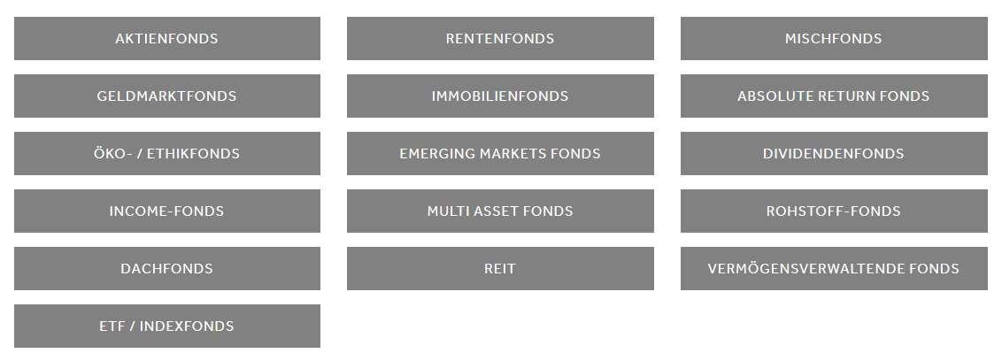FondsSuperMarkt - Fondskategorien