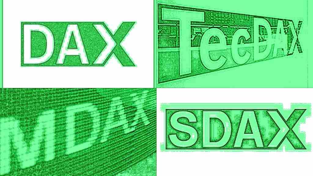 Aktienindex - Header