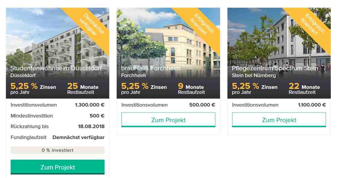Zinsbaustein - Projekte