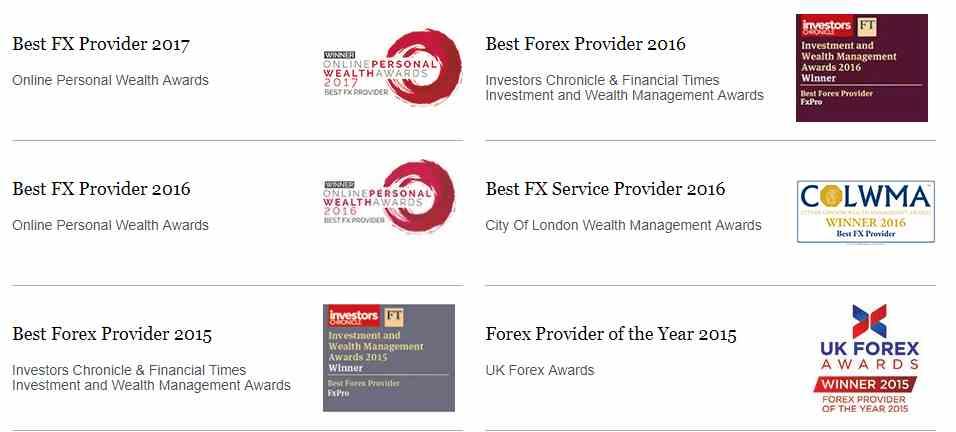 FXPro Erfahrungen - Auszeichnungen
