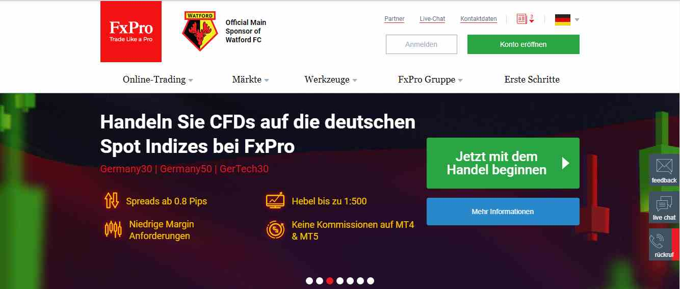 FXPro Erfahrungen - Header