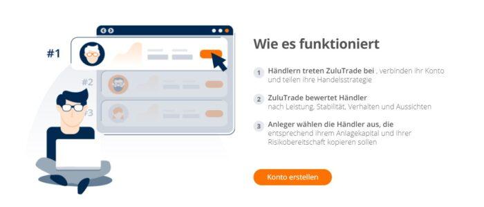 Screenshot der ZuluTrade Webseite