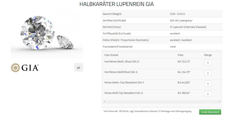DIAMONDSTOXX Erfahrungen - Online Shop