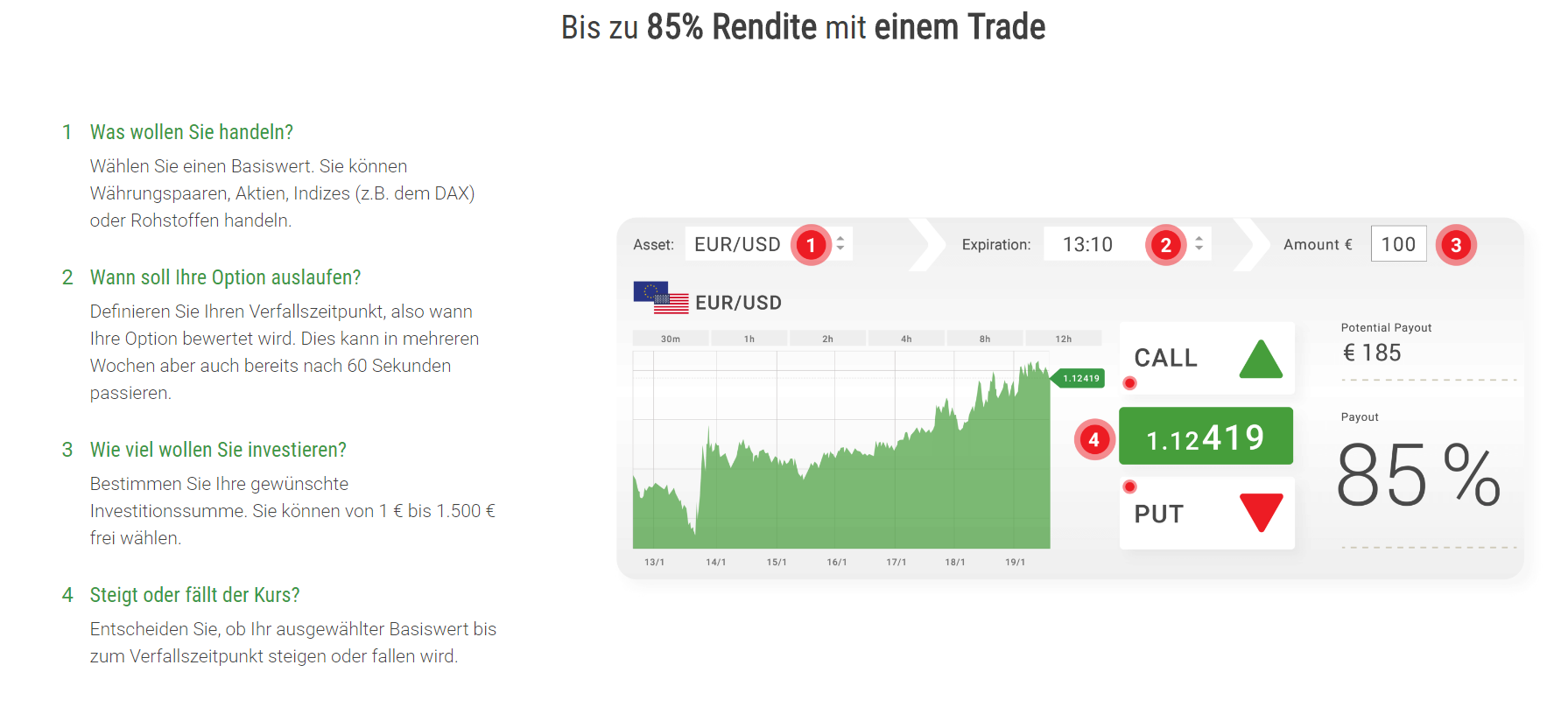 Bdswiss binary options weg