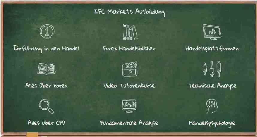 IFC Markets Erfahrungen - Ausbildung