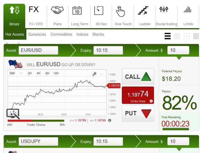 Trading stocks in binary options free demo account