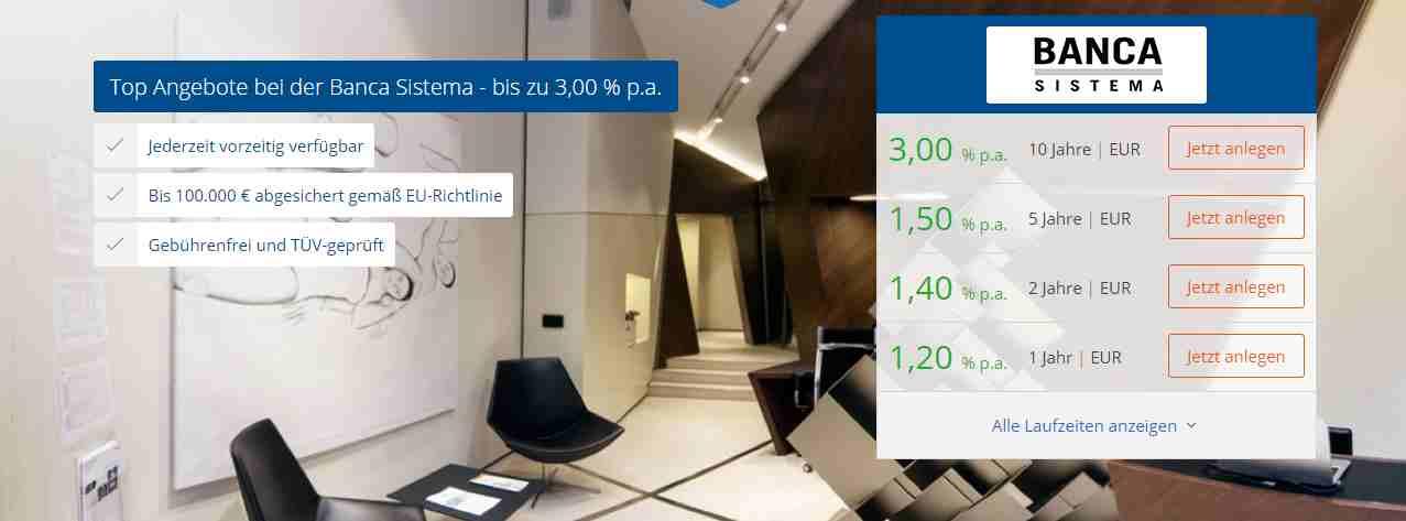 Banca Sistema Festgeld - Header