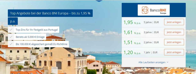 Banco BNI Festgeld - Header