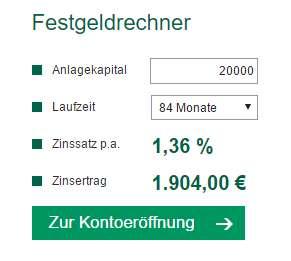 Crédit Agricole Festgeld - Festgeldrechner