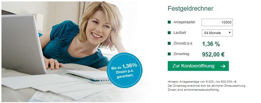 Crédit Agricole Festgeld - Header