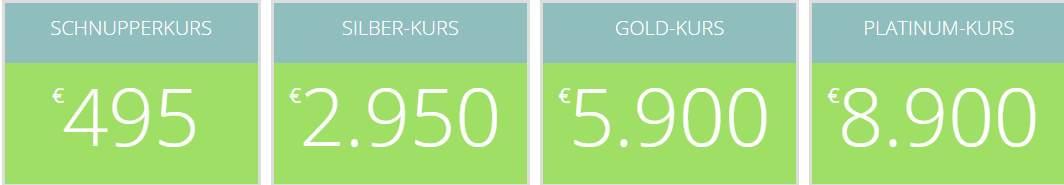 Tradenet Erfahrungen - Preise