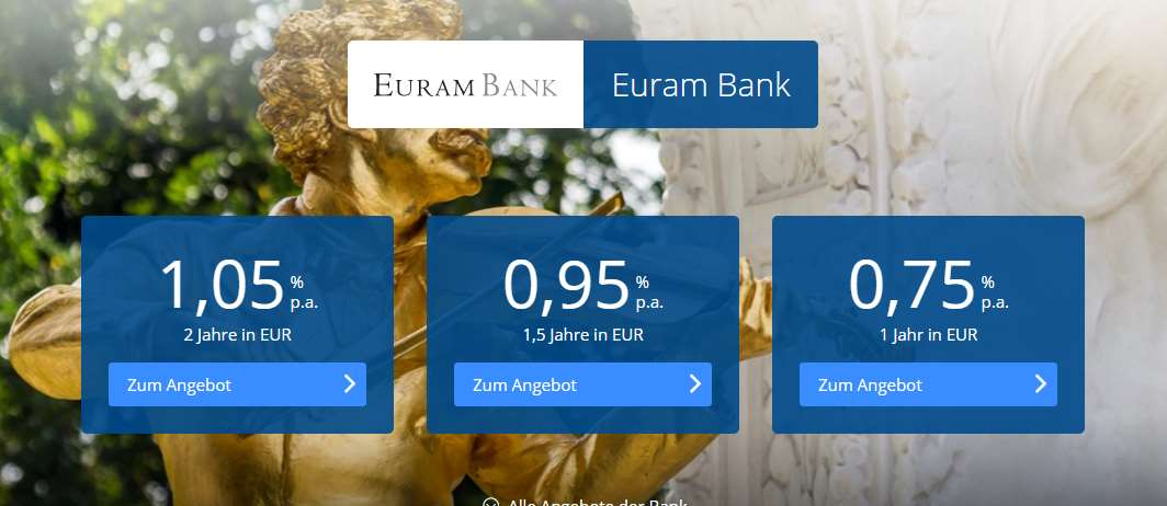 Euram Bank Festgeld - Header