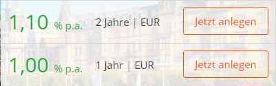 Nordax Festgeld - Zinsen