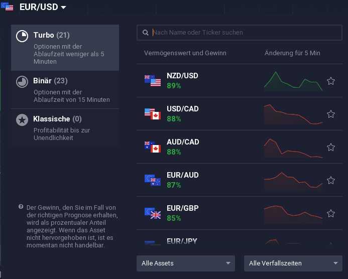 Iq options optimale trading zeiten