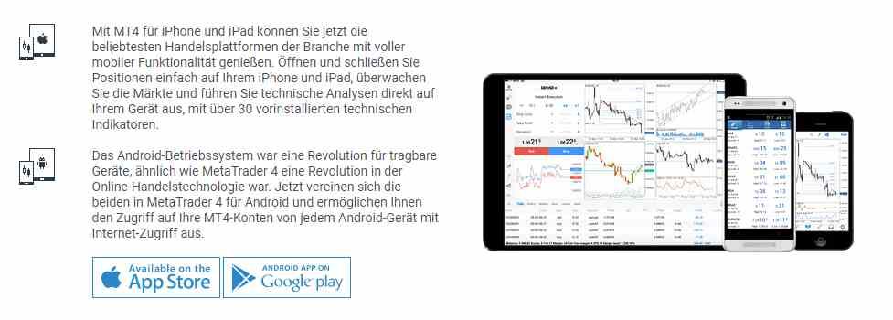 FxPro App - MT4