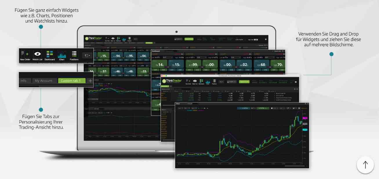 pro super trader erfahrungen