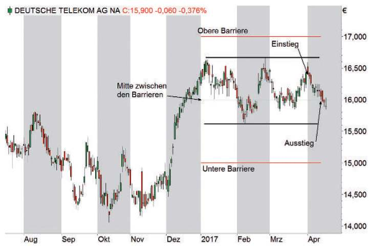 Aktienmarkt Fundamentalanalyse - beste forex tradingsetups The key to fundamental analysis is learning which events have which effects on which currencies in different situations, and why.