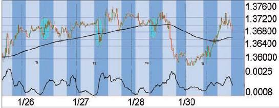 effizientes Forex Trading - Bild 3