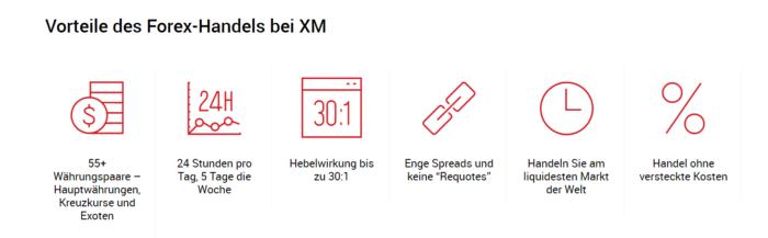 XM Test