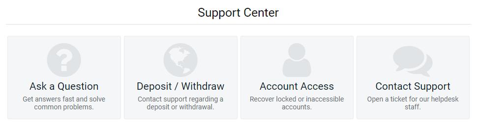 Bitfinex Support