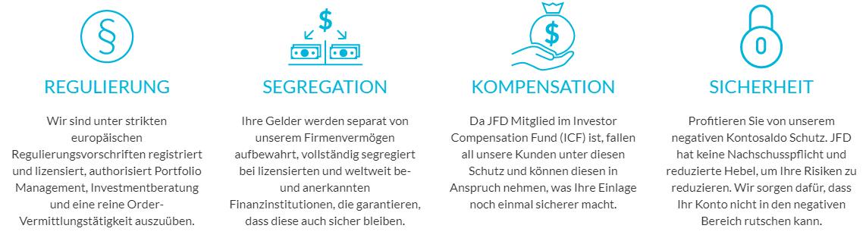 JFD Brokers Sicherheit