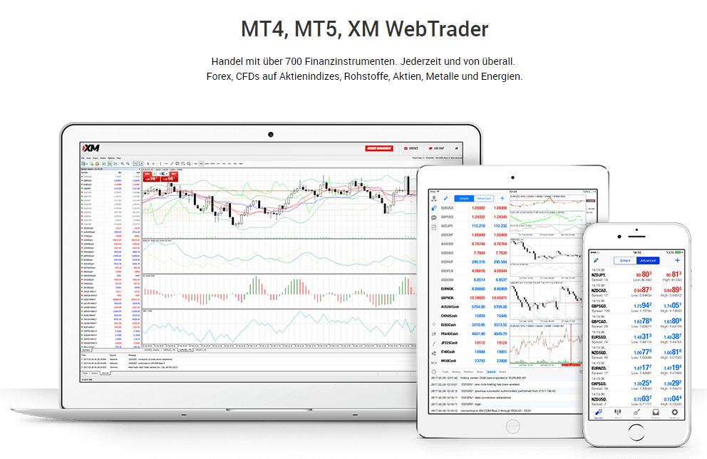 XM Handelsplattform
