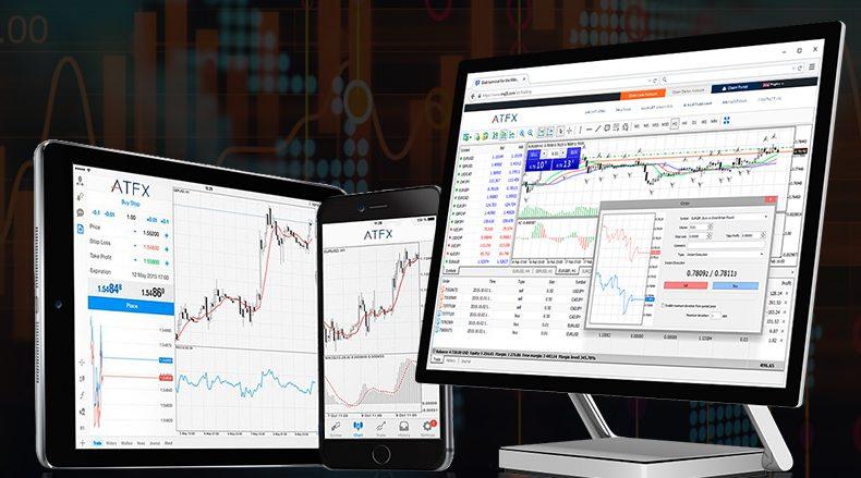 ATFX Handelsplattform Erfahrungen