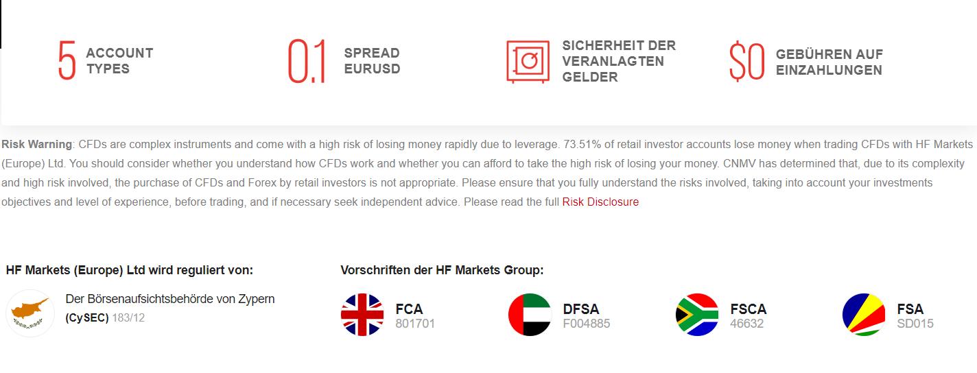 HF Markets Test